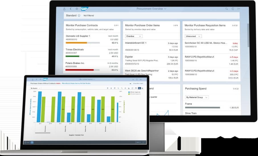 SAP S/4HANA Cloud Devices Procurement Overview