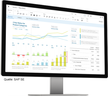 UNIORG SAP Desktop SAP Analytics Cloud