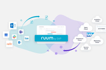 UNIORG Blog: SAP Ruum