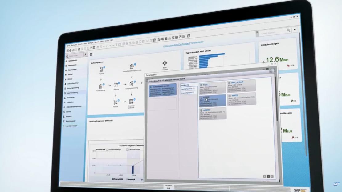 UNIORG SAP Business One in 75 Sekunden