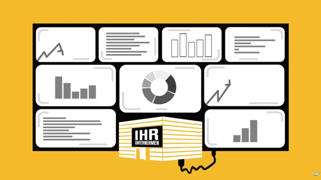 UNIORG SAP Business One in Echtzeit