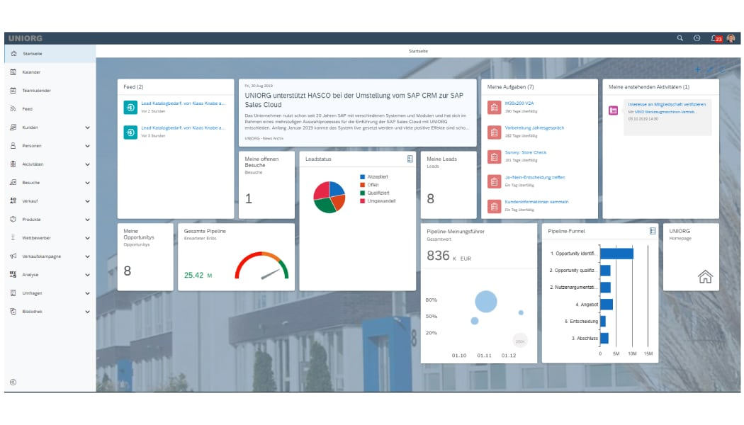 SAP Cloud Startseite