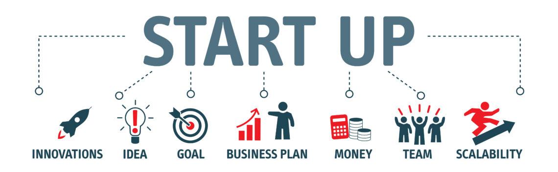 UNIORG Website Blogbeitrag Startups