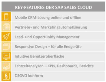 SAP Sales Cloud Key-Features
