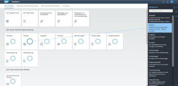 UNIORG Website: SAP S/4HANA Cloud Screenshot - SAP Cloud ALM